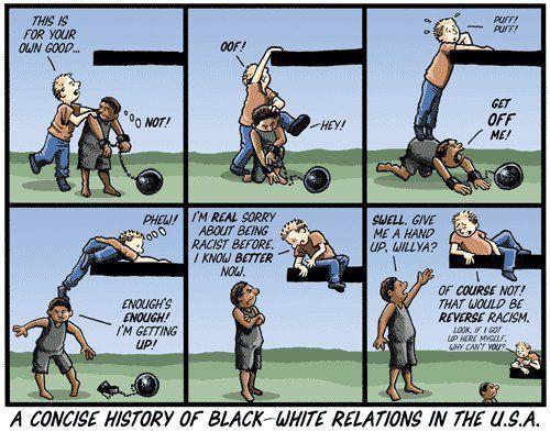 Reverse Racism