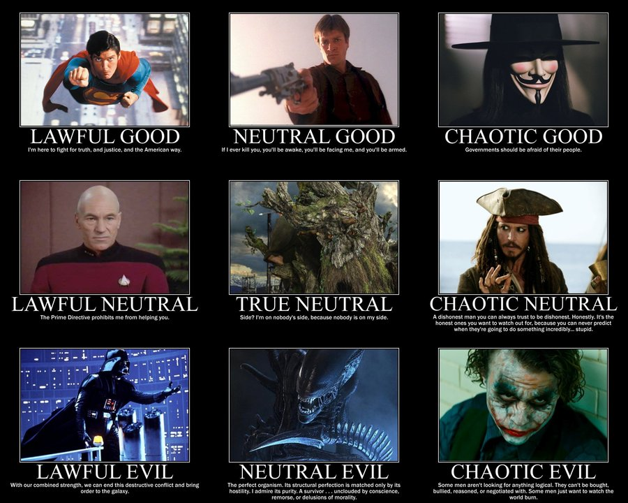 I'm a Level 6 Chaotic Good Fighter