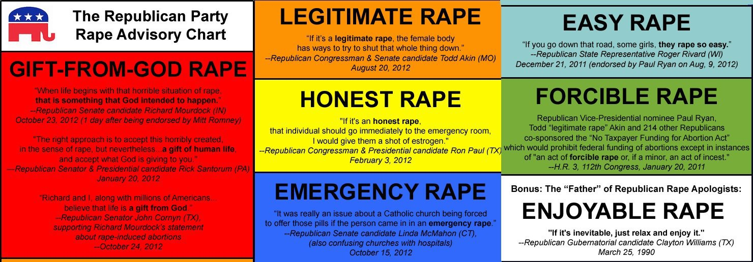 The Republican Party Rape Advisory Chart