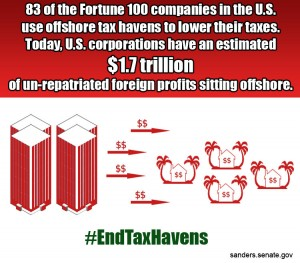 Top Fortune 100 Companies tax havens
