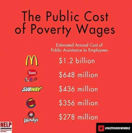 Fast Food Swindle